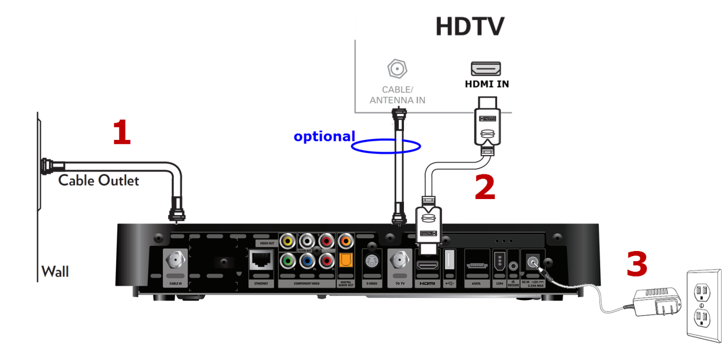 How to connect the DVR